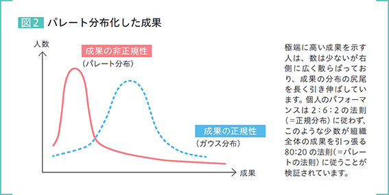 https://www.adeccogroup.jp/-/media/images/adeccogroup/power_of_work/047/img-2.png